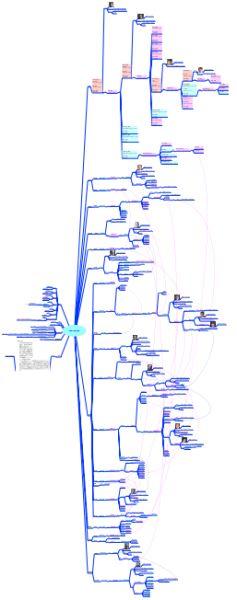 安倍晋三関連家系図 - 全体図
