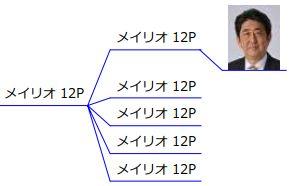 FreeMind - 10ポイントPDF