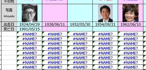 関連年表 - オンラインExcel - エラー