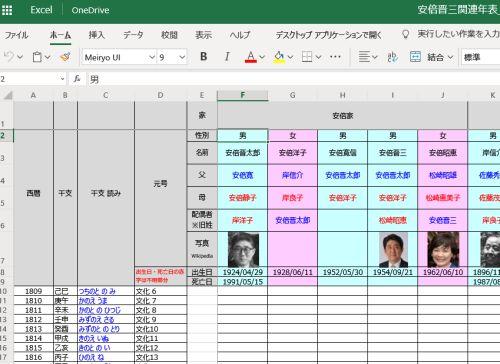 関連年表 - オンラインExcel - 罫線