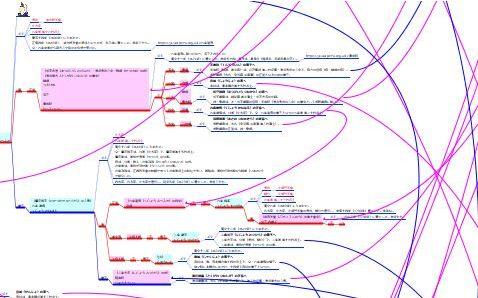 明智光秀関連 戦国四十家連結家系図 - 矢印